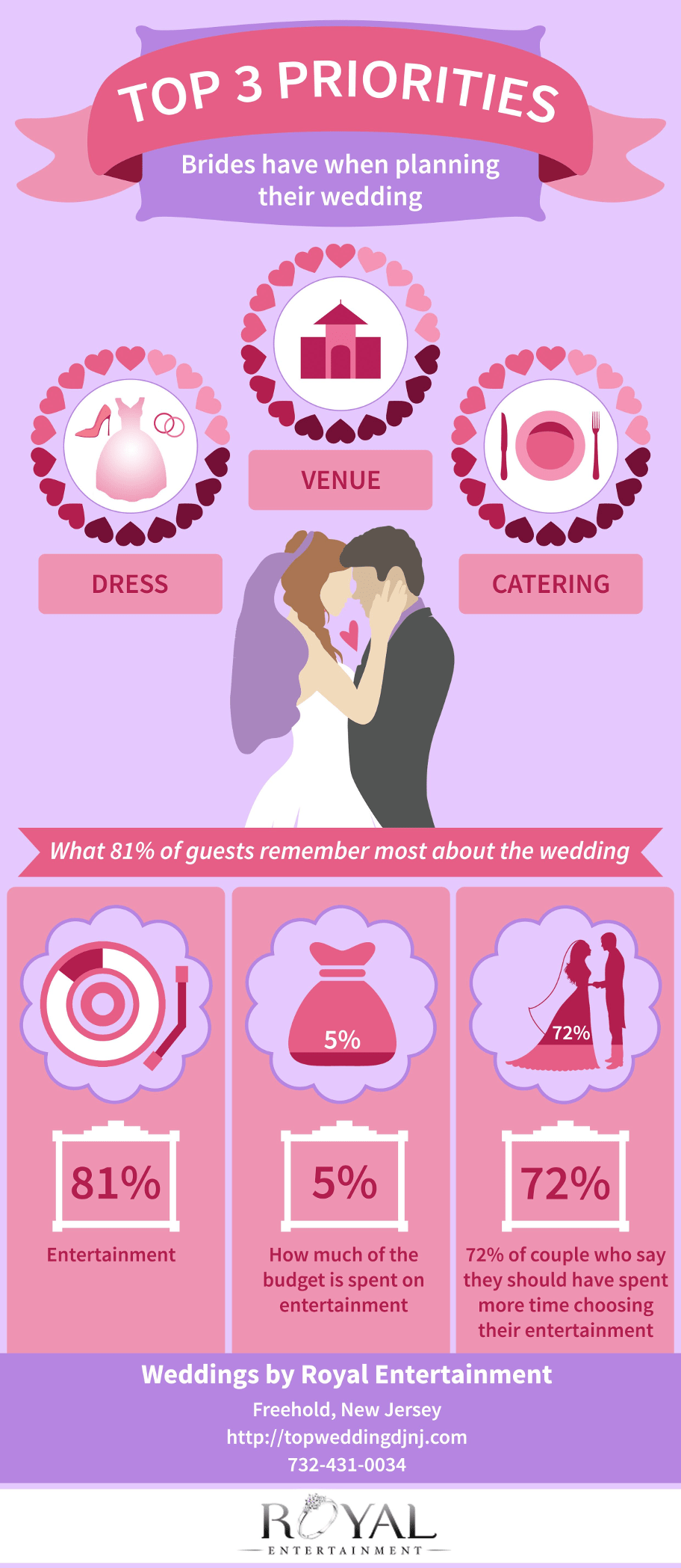 wedding-dj-nj-infographic-small